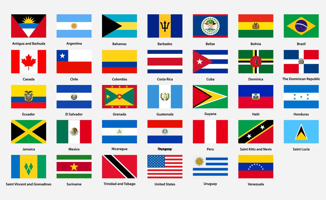 Bandeiras dos países da América